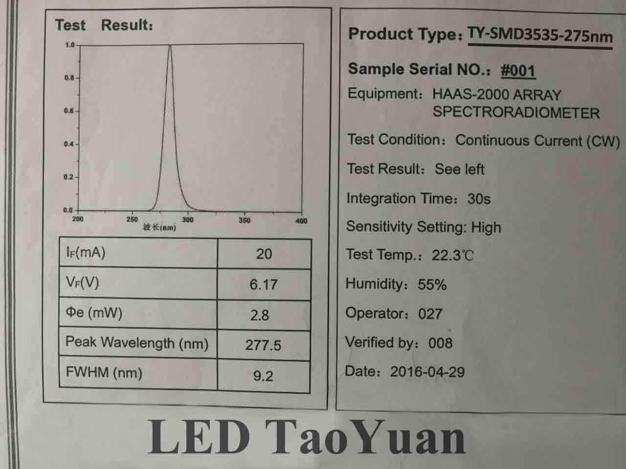 UVC LED 2275nm 3535-A - Click Image to Close