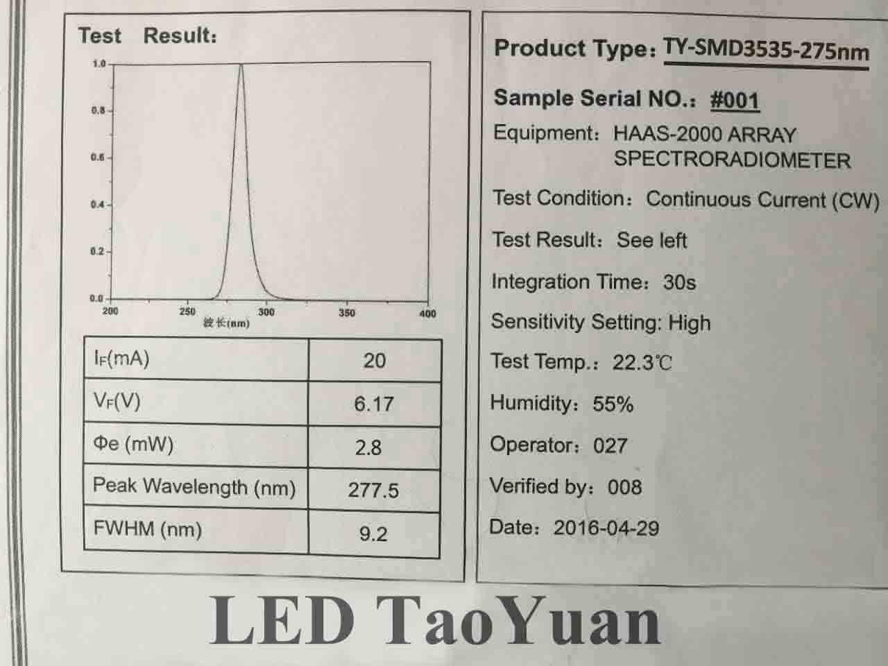 UVC LED 2275nm 3535-D-2 - Click Image to Close