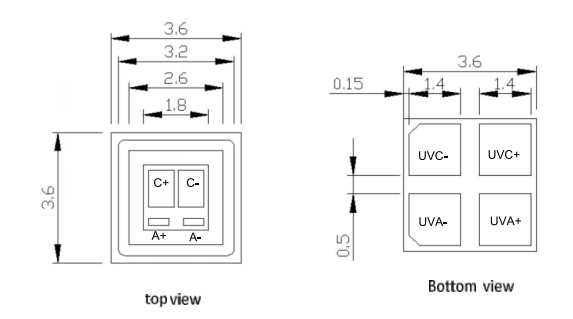 UVC UVA LED 3535 SMD - Click Image to Close