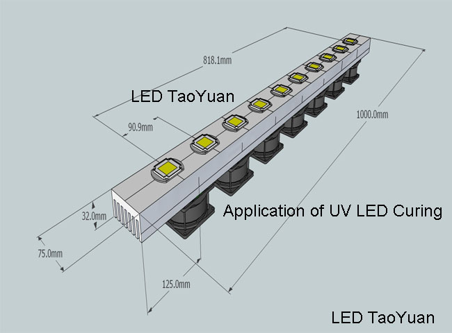 uv led Application - Click Image to Close